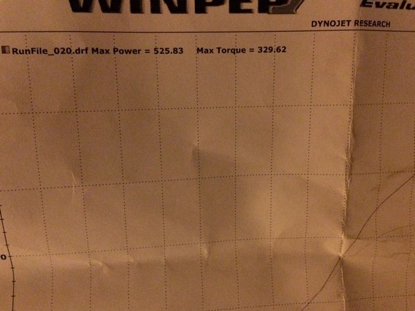 Turbocharged 2001 CW Integra Type-R Dyno Sheet 252HP